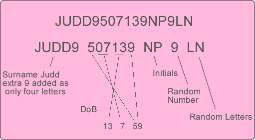 Driving licence number
